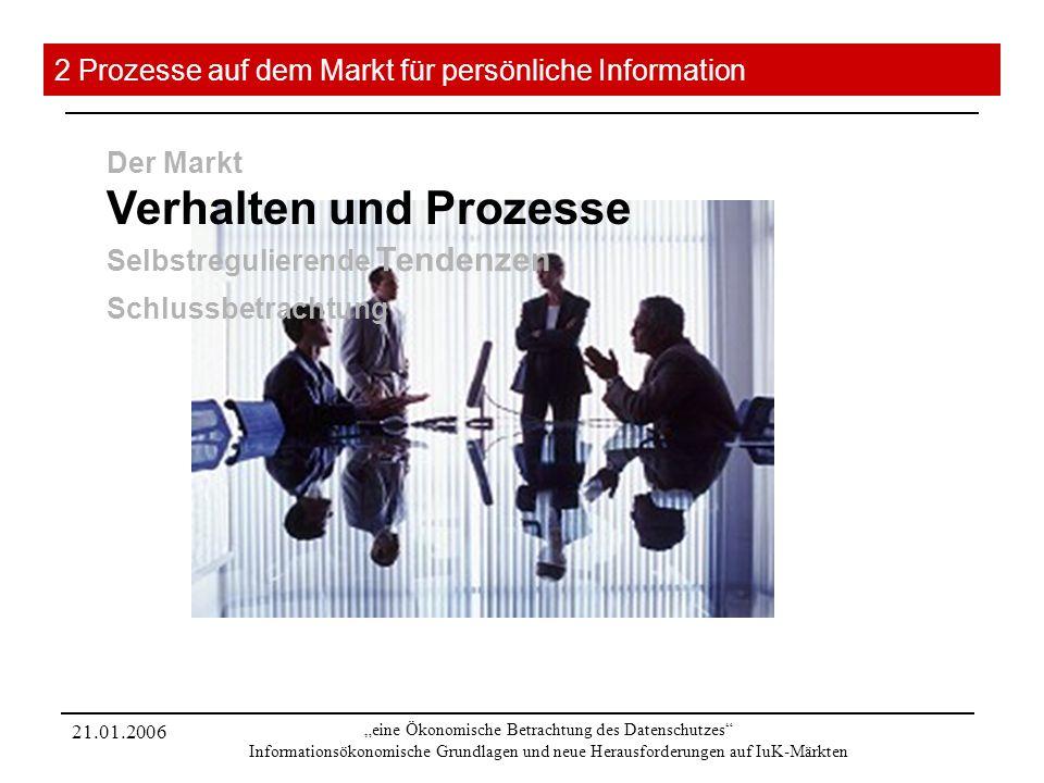 21.01.2006 eine Ökonomische Betrachtung des Datenschutzes Informationsökonomische Grundlagen und neue Herausforderungen auf IuK-Märkten 2 Prozesse auf dem Markt für persönliche Information Verhalten und Prozesse Der Markt Selbstregulierende Tendenzen Schlussbetrachtung