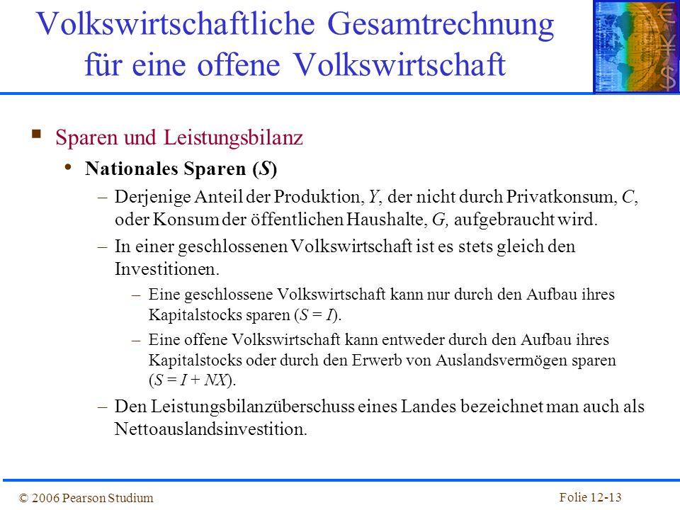 Folie 12-12 © 2006 Pearson Studium Leistungsbilanz und Kapitalbilanz Quelle: Deutsche Bundesbank, Monatsbericht 1/2001 Beispiel Deutschland