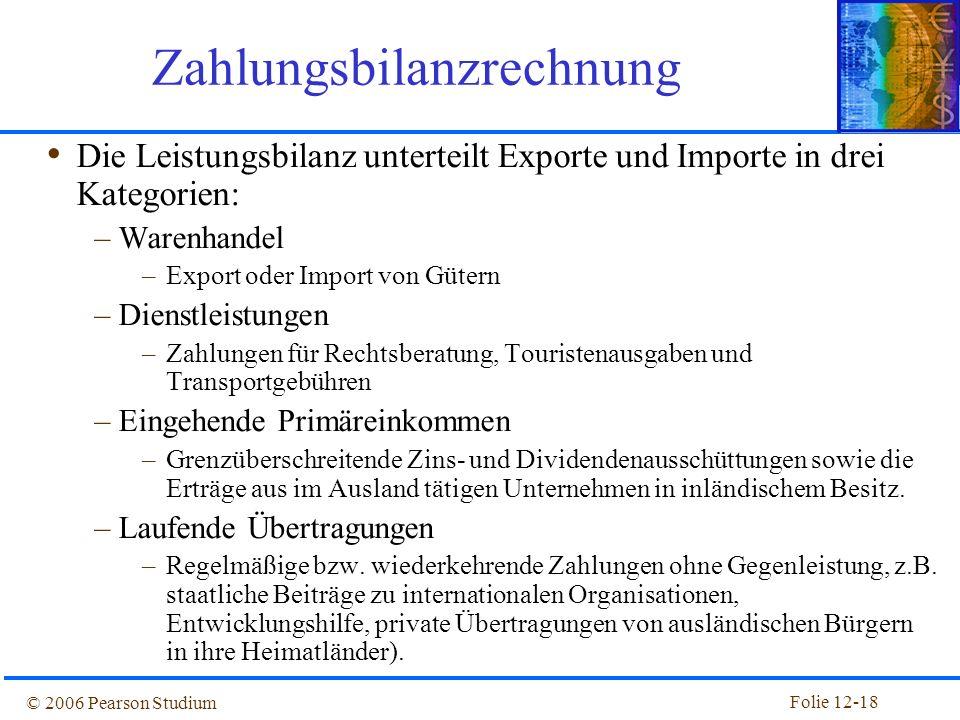 Folie 12-17 © 2006 Pearson Studium Zahlungsbilanzrechnung Zahlungsbilanz Leistungsbilanz Handelsbilanz Dienstleistungsbilanz Bilanz der Erwerbs- und V