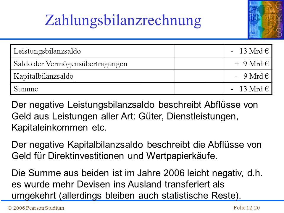 Folie 12-19 © 2006 Pearson Studium Zahlungsbilanzrechnung LeistungsbilanzWarenexporte1392 Mrd Warenimport1369 Mrd Handelsbilanzsaldo+ 23 Mrd Einn. aus