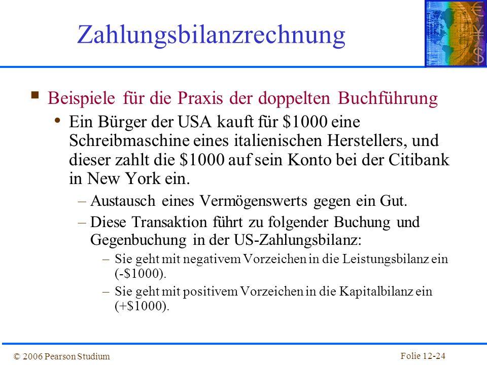 Folie 12-23 © 2006 Pearson Studium Zahlungsbilanzrechnung Inhalt und Aufbau von Kapitalbilanz SH Netto-Direktinvestitionen im Inland Netto-Direktinves