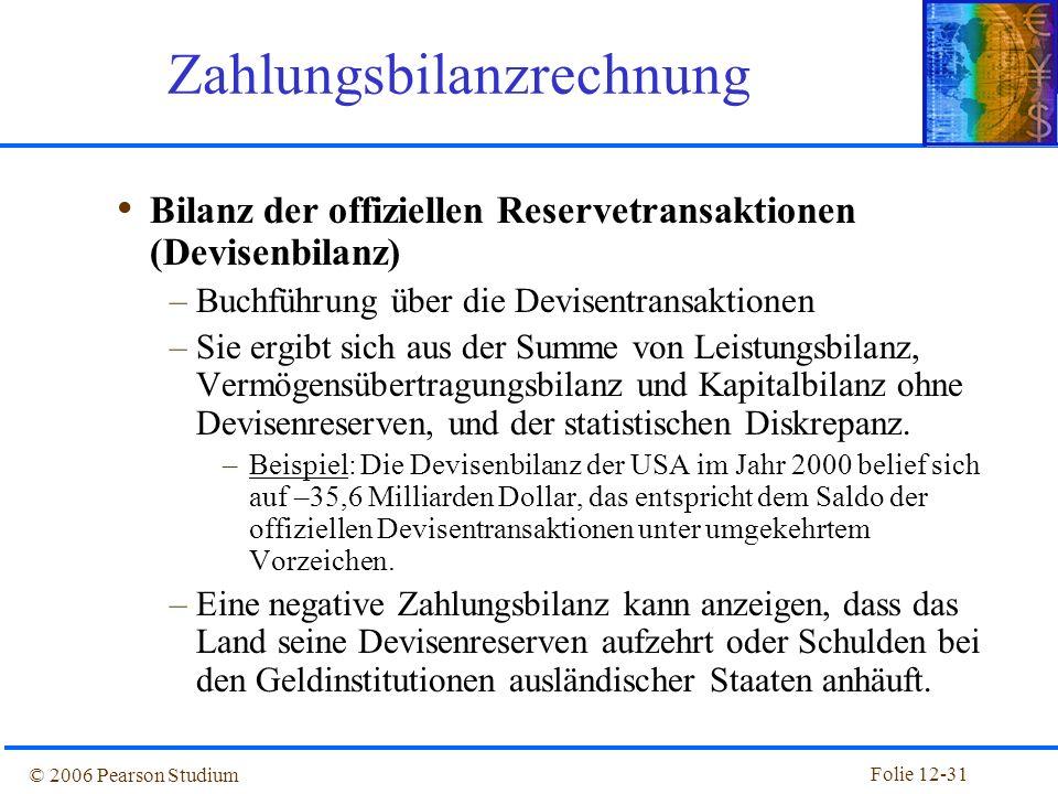 Folie 12-30 © 2006 Pearson Studium Offizielle Reservetransaktionen Zentralbank –verantwortlich für die Steuerung des Geldangebots Währungsreserven –Ve