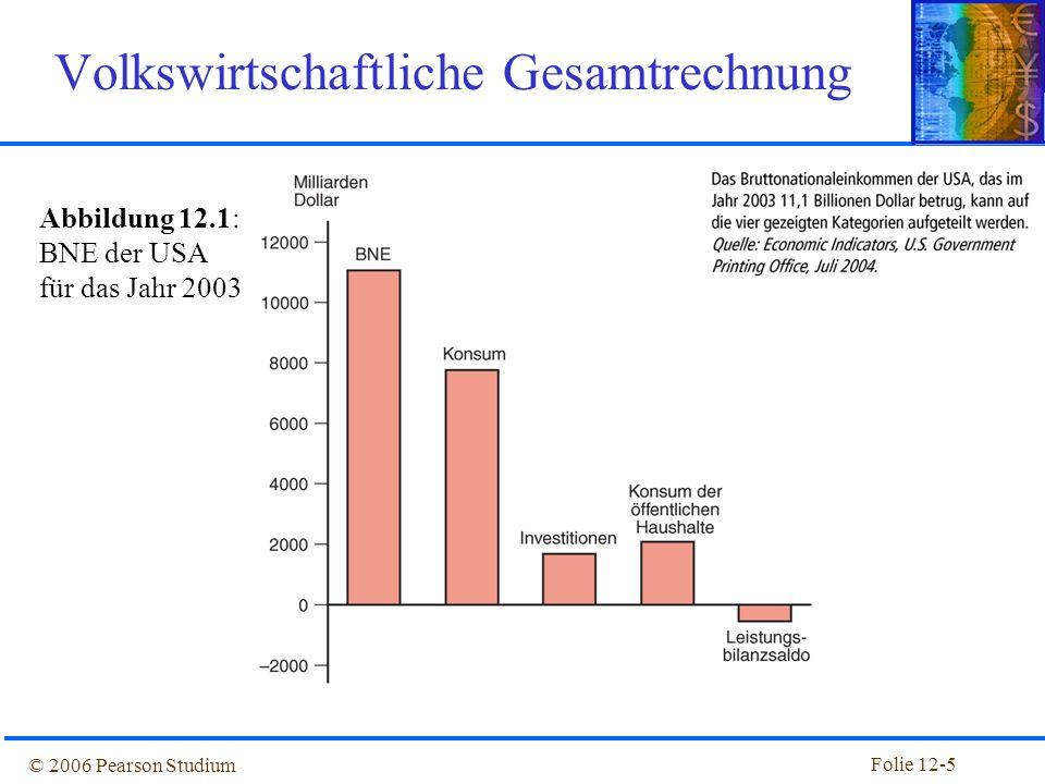 Folie 12-4 © 2006 Pearson Studium Volkswirtschaftliche Gesamtrechnung und Zahlungsbilanzrechnung sind unverzichtbare Instrumente für das Studium der M
