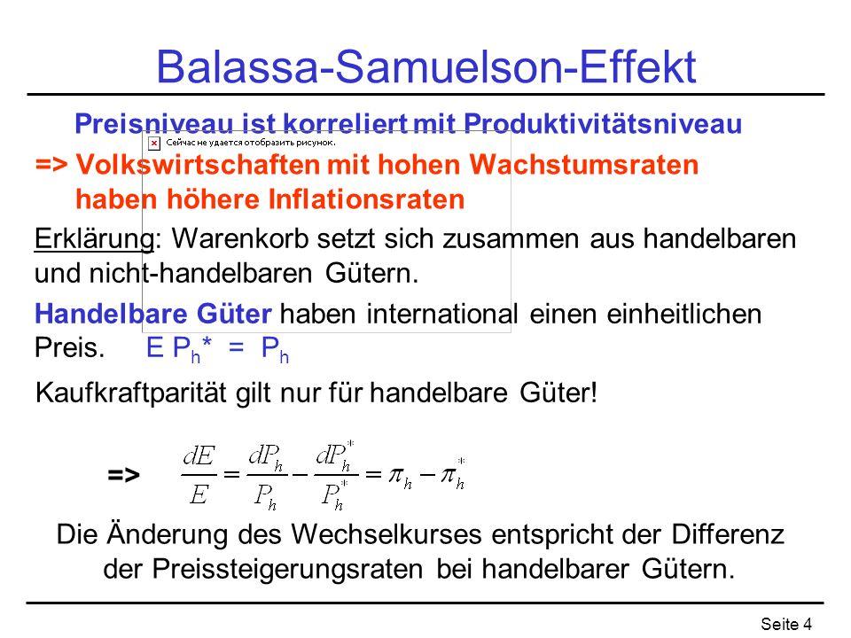 Seite 4 Balassa-Samuelson-Effekt Preisniveau ist korreliert mit Produktivitätsniveau => Volkswirtschaften mit hohen Wachstumsraten haben höhere Inflat