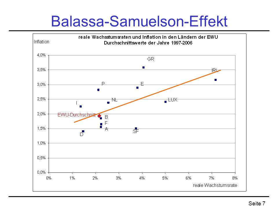 Seite 7 Balassa-Samuelson-Effekt
