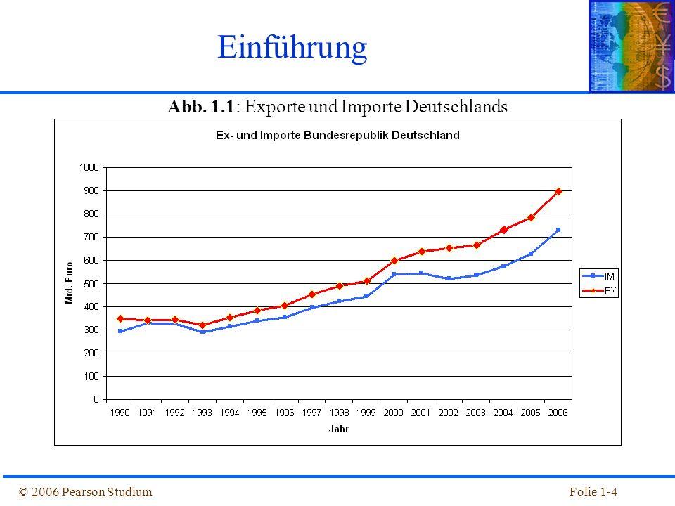 © 2006 Pearson StudiumFolie 1-4 Abb. 1.1: Exporte und Importe Deutschlands Einführung