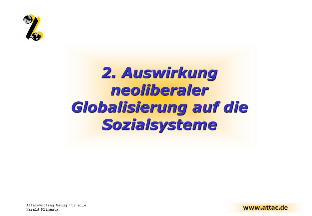 www.attac.de Attac-Vortrag Genug für alle Harald Klimenta 2. Auswirkung neoliberaler Globalisierung auf die Sozialsysteme
