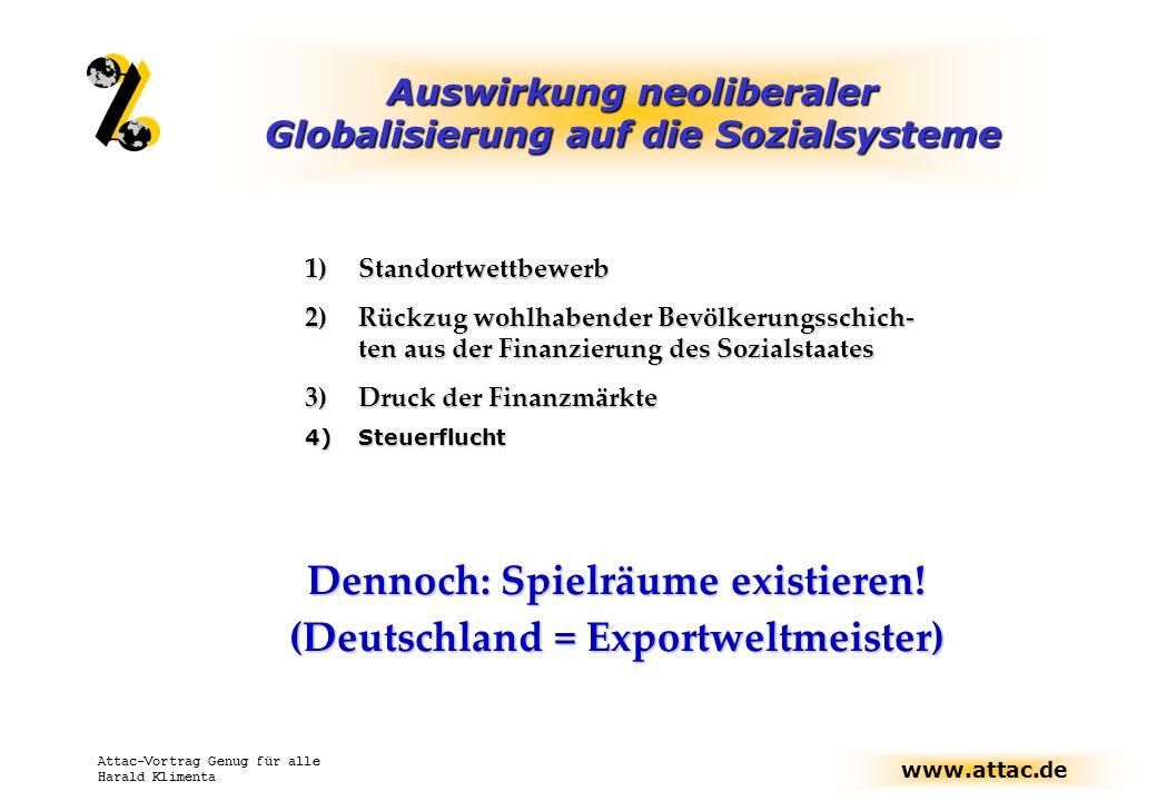 www.attac.de Attac-Vortrag Genug für alle Harald Klimenta 1)Standortwettbewerb 2)Rückzug wohlhabender Bevölkerungsschich- ten aus der Finanzierung des