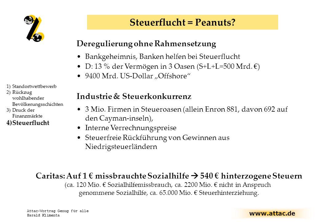 www.attac.de Attac-Vortrag Genug für alle Harald Klimenta Steuerflucht = Peanuts? Deregulierung ohne Rahmensetzung Bankgeheimnis, Banken helfen bei St