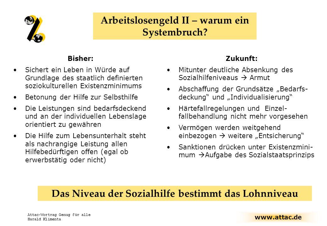 www.attac.de Attac-Vortrag Genug für alle Harald Klimenta Arbeitslosengeld II – warum ein Systembruch? Bisher: Sichert ein Leben in Würde auf Grundlag