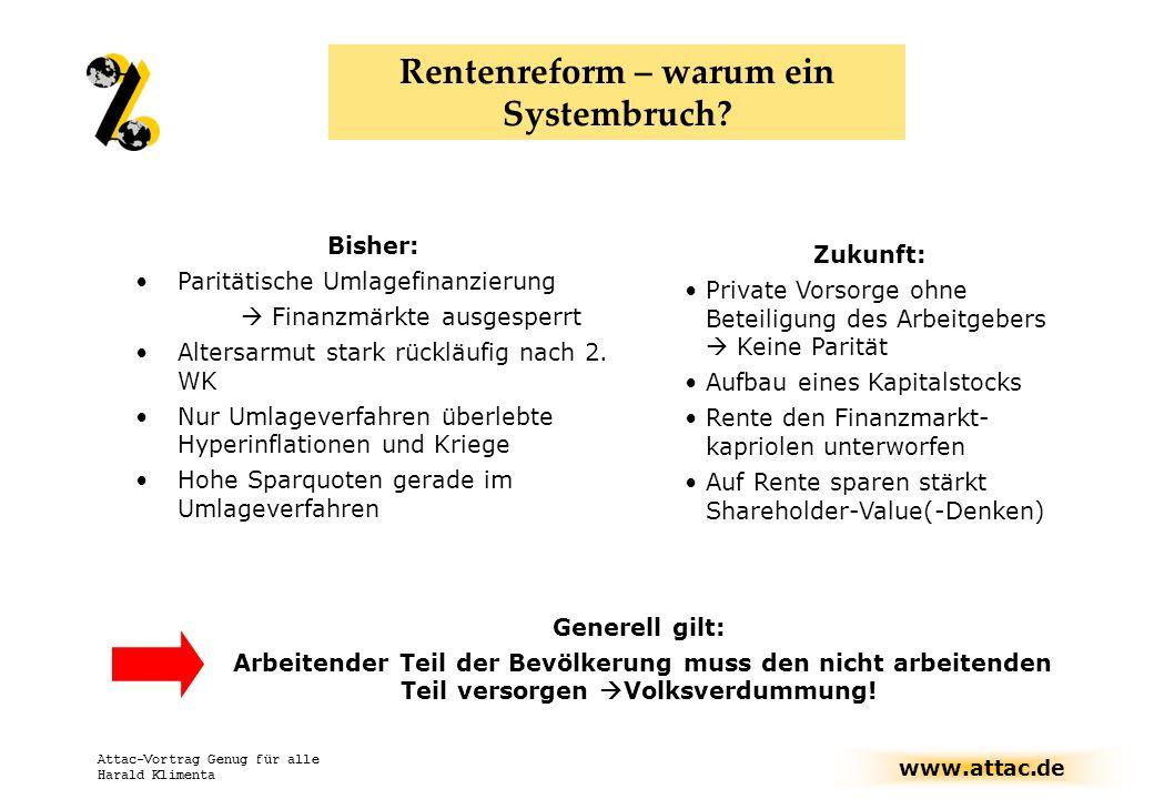 www.attac.de Attac-Vortrag Genug für alle Harald Klimenta Rentenreform – warum ein Systembruch? Bisher: Paritätische Umlagefinanzierung Finanzmärkte a