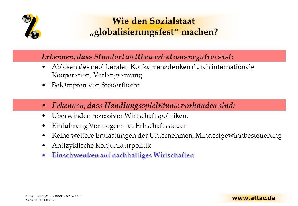 www.attac.de Attac-Vortra Genug für alle Harald Klimenta Wie den Sozialstaat globalisierungsfest machen? Erkennen, dass Standortwettbewerb etwas negat