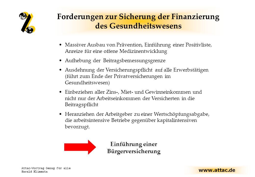 www.attac.de Attac-Vortrag Genug für alle Harald Klimenta Forderungen zur Sicherung der Finanzierung des Gesundheitswesens Massiver Ausbau von Prävent