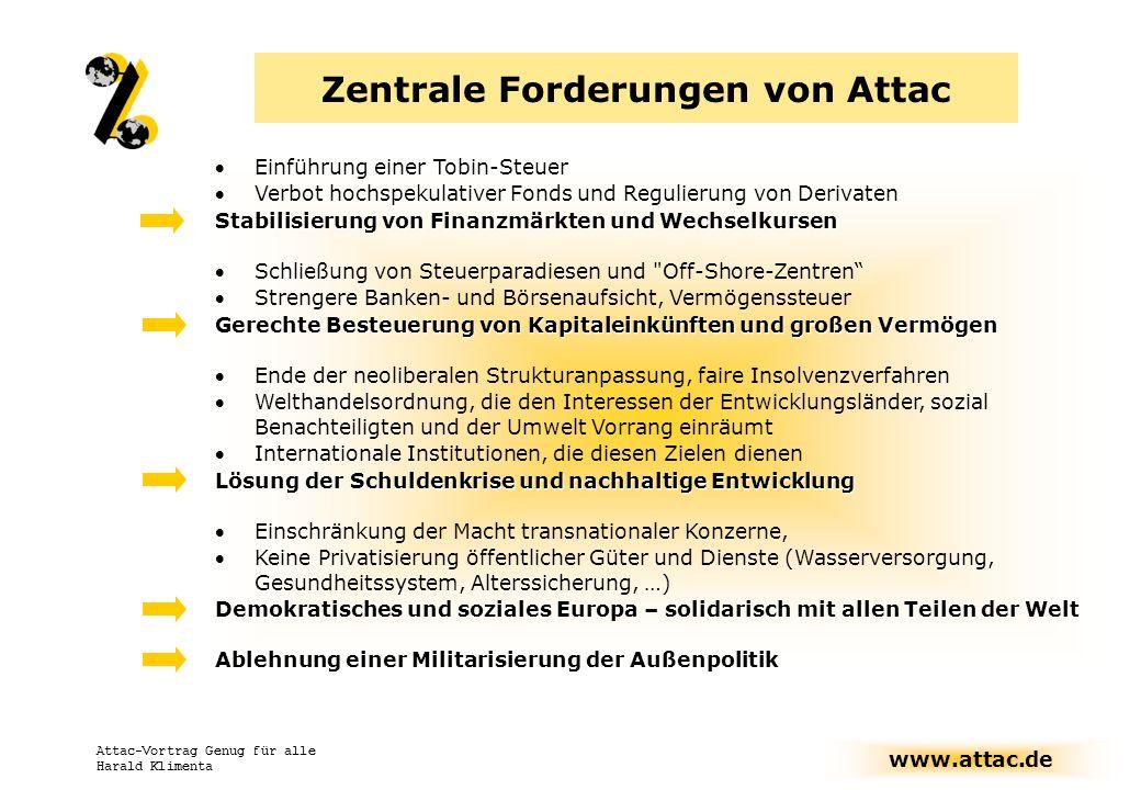www.attac.de Attac-Vortrag Genug für alle Harald Klimenta Zentrale Forderungen von Attac Einführung einer Tobin-Steuer Verbot hochspekulativer Fonds u