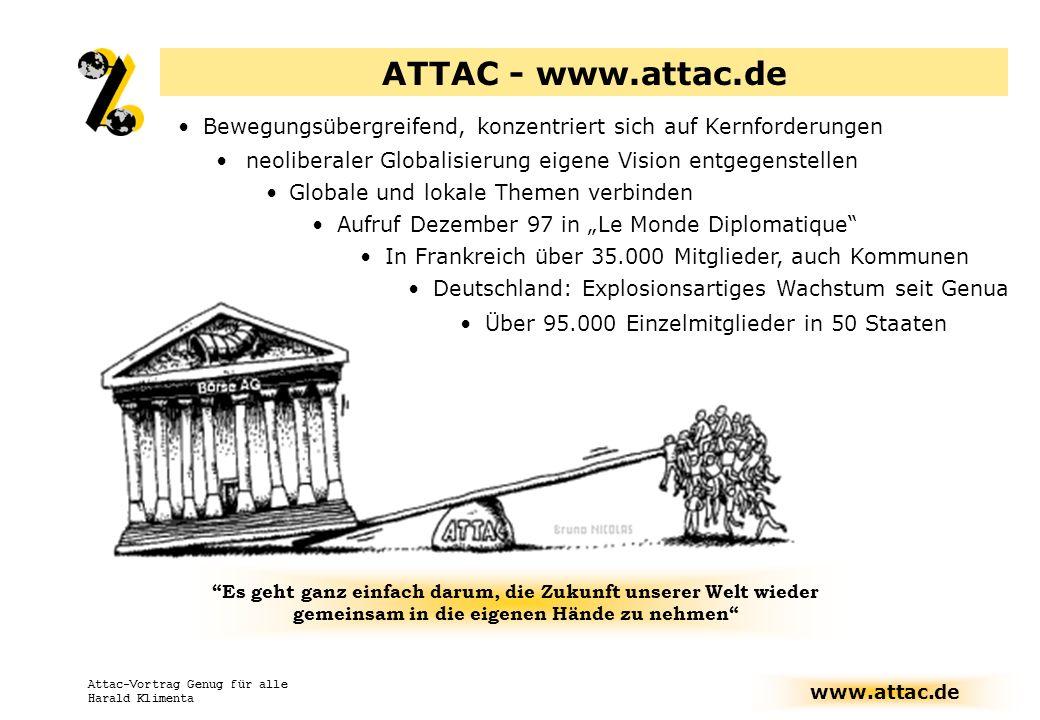 www.attac.de Attac-Vortrag Genug für alle Harald Klimenta Rückzug wohlhabender Schichten aus der Finanzierung sozialer Systeme 1)Standortwettbewerb 2)Rückzug wohlhabender Bevölkerungsschichten 3)Druck der Finanzmärkte 4)Steuerflucht