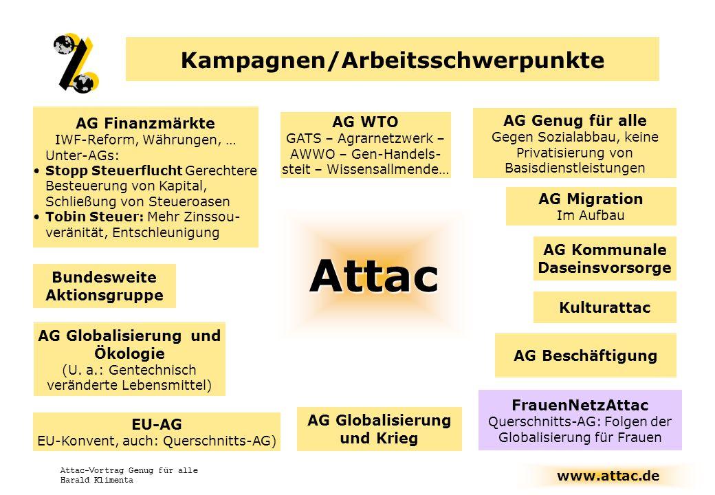 www.attac.de Attac-Vortrag Genug für alle Harald Klimenta Attac Kampagnen/Arbeitsschwerpunkte EU-AG EU-Konvent, auch: Querschnitts-AG) AG Finanzmärkte