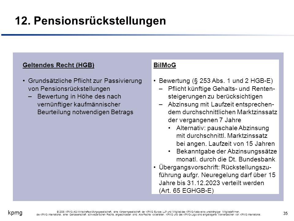 kpmg 35 © 2008 KPMG AG Wirtschaftsprüfungsgesellschaft, eine Konzerngesellschaft der KPMG Europe LLP und Mitglied des KPMG-Netzwerks unabhängiger Mitg