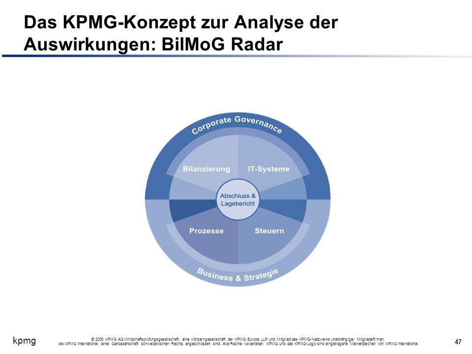 kpmg 47 © 2008 KPMG AG Wirtschaftsprüfungsgesellschaft, eine Konzerngesellschaft der KPMG Europe LLP und Mitglied des KPMG-Netzwerks unabhängiger Mitg