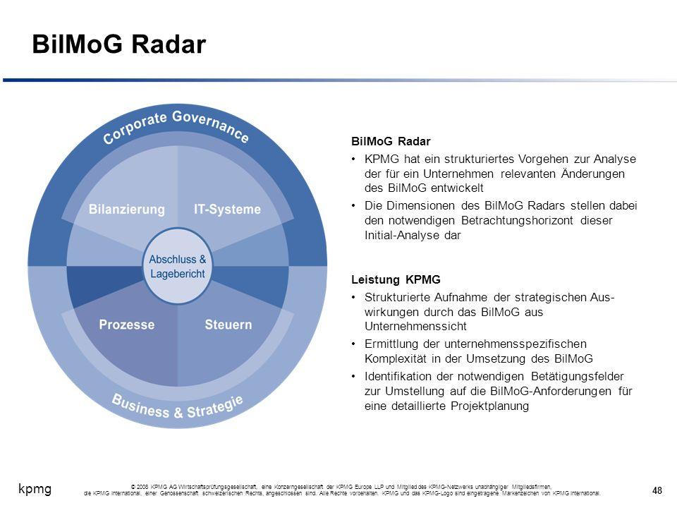 kpmg 48 © 2008 KPMG AG Wirtschaftsprüfungsgesellschaft, eine Konzerngesellschaft der KPMG Europe LLP und Mitglied des KPMG-Netzwerks unabhängiger Mitg