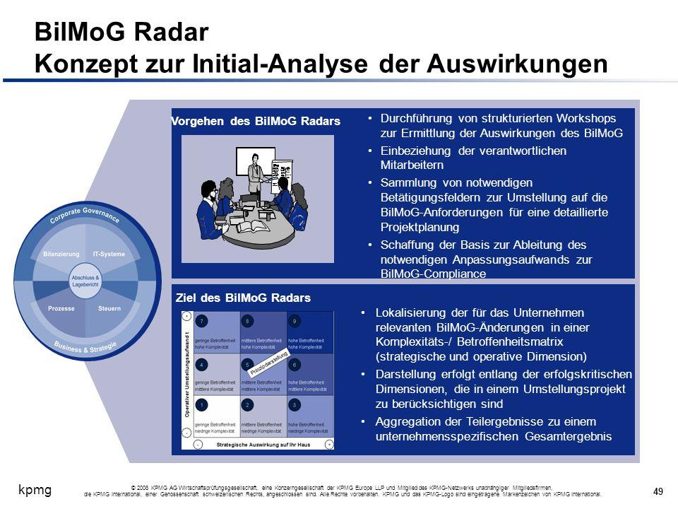 kpmg 49 © 2008 KPMG AG Wirtschaftsprüfungsgesellschaft, eine Konzerngesellschaft der KPMG Europe LLP und Mitglied des KPMG-Netzwerks unabhängiger Mitg