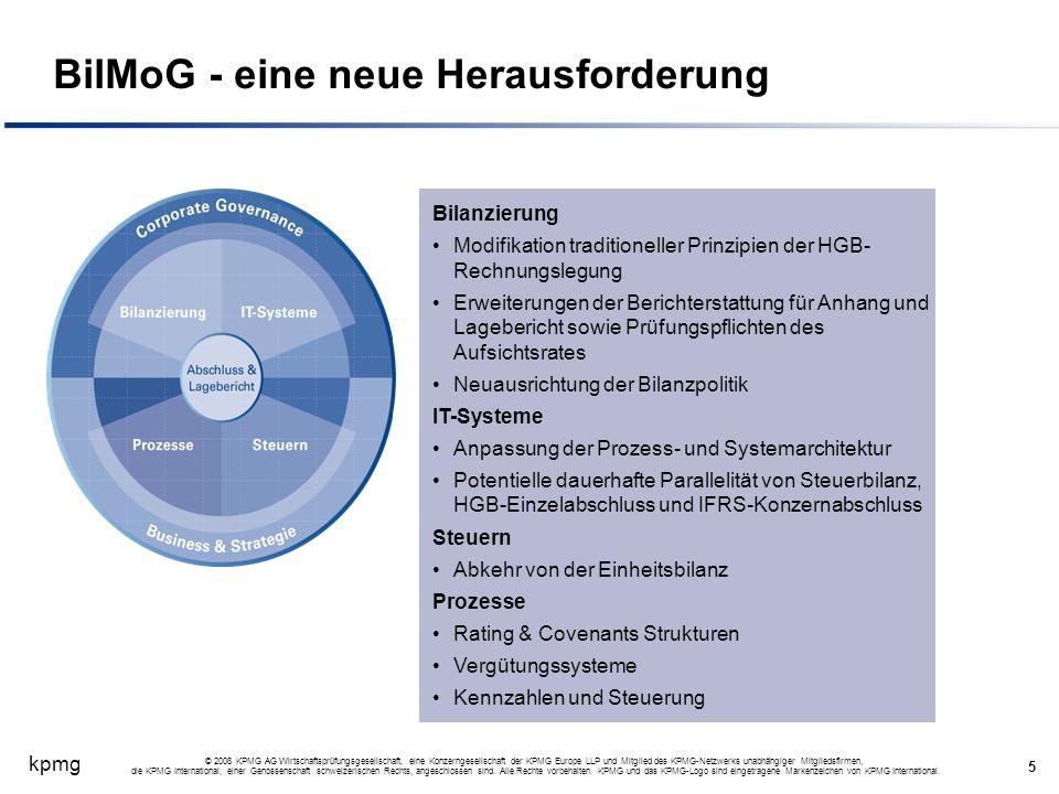 kpmg 5 © 2008 KPMG AG Wirtschaftsprüfungsgesellschaft, eine Konzerngesellschaft der KPMG Europe LLP und Mitglied des KPMG-Netzwerks unabhängiger Mitgl