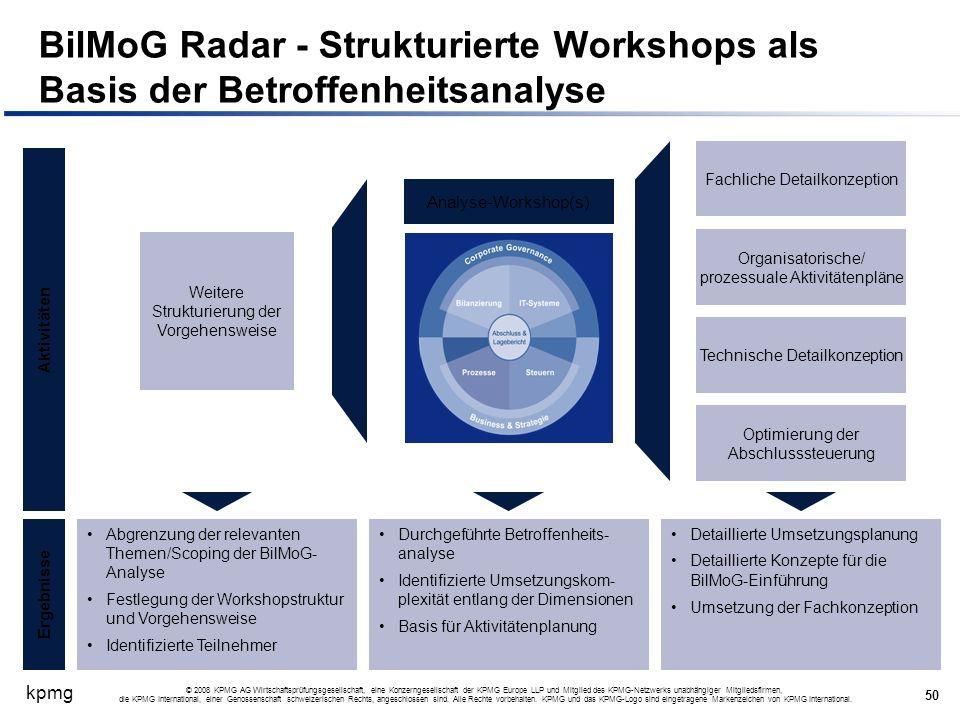 kpmg 50 © 2008 KPMG AG Wirtschaftsprüfungsgesellschaft, eine Konzerngesellschaft der KPMG Europe LLP und Mitglied des KPMG-Netzwerks unabhängiger Mitg