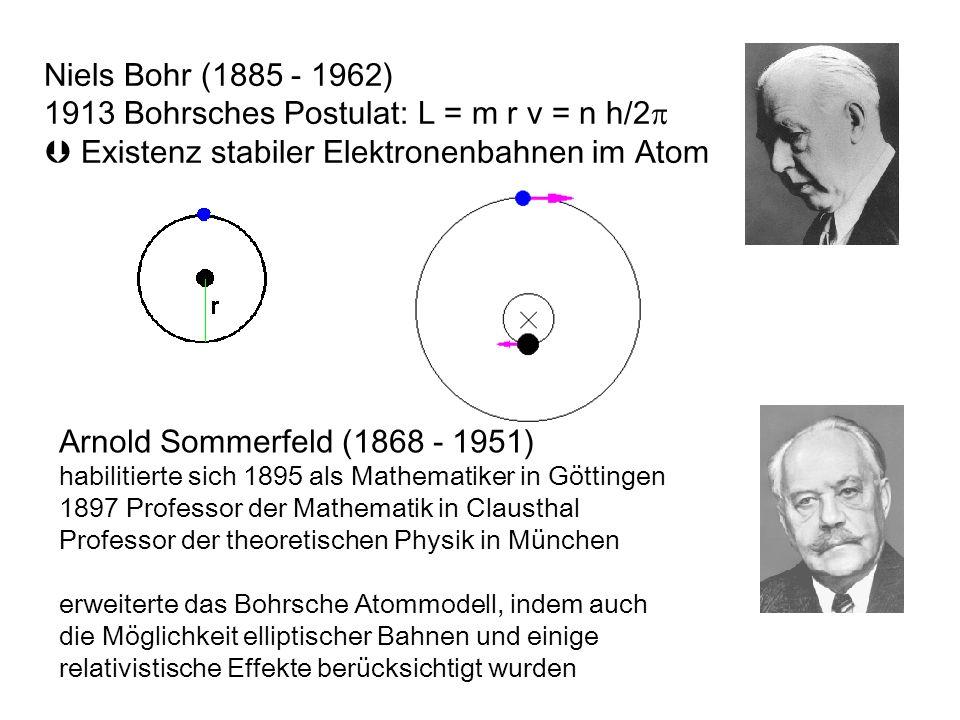 Niels Bohr (1885 - 1962) 1913 Bohrsches Postulat: L = m r v = n h/2 Existenz stabiler Elektronenbahnen im Atom Arnold Sommerfeld (1868 - 1951) habilit
