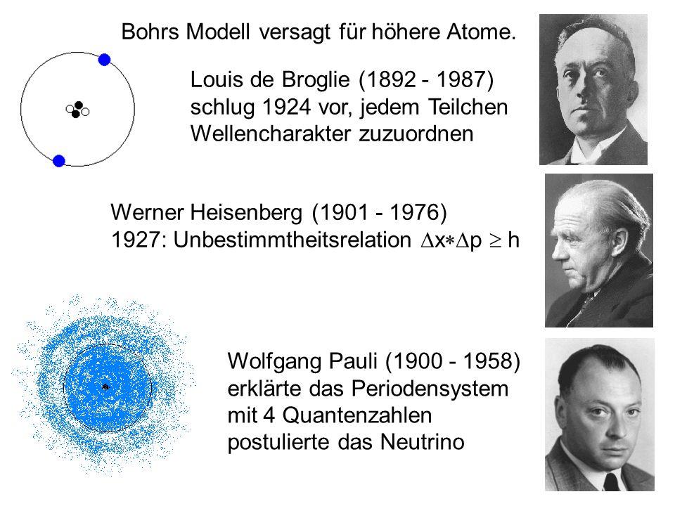Werner Heisenberg (1901 - 1976) 1927: Unbestimmtheitsrelation x p h Wolfgang Pauli (1900 - 1958) erklärte das Periodensystem mit 4 Quantenzahlen postu