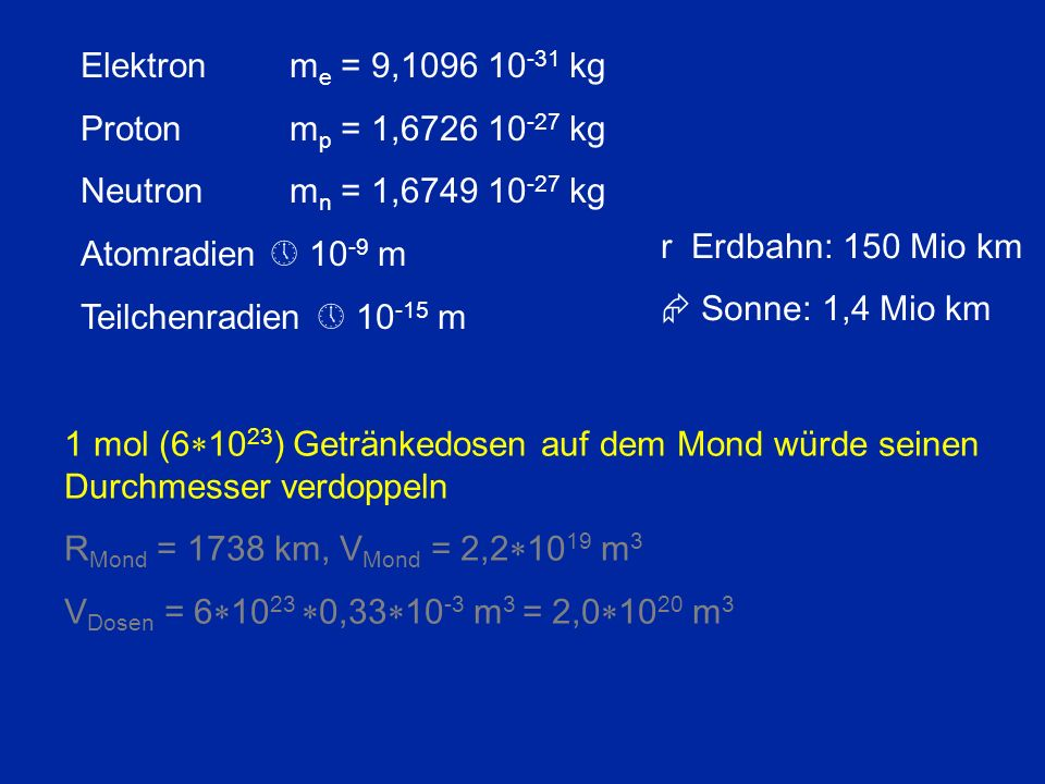 Elektronm e = 9,1096 10 -31 kg Protonm p = 1,6726 10 -27 kg Neutron m n = 1,6749 10 -27 kg Atomradien 10 -9 m Teilchenradien 10 -15 m 1 mol (6 10 23 )