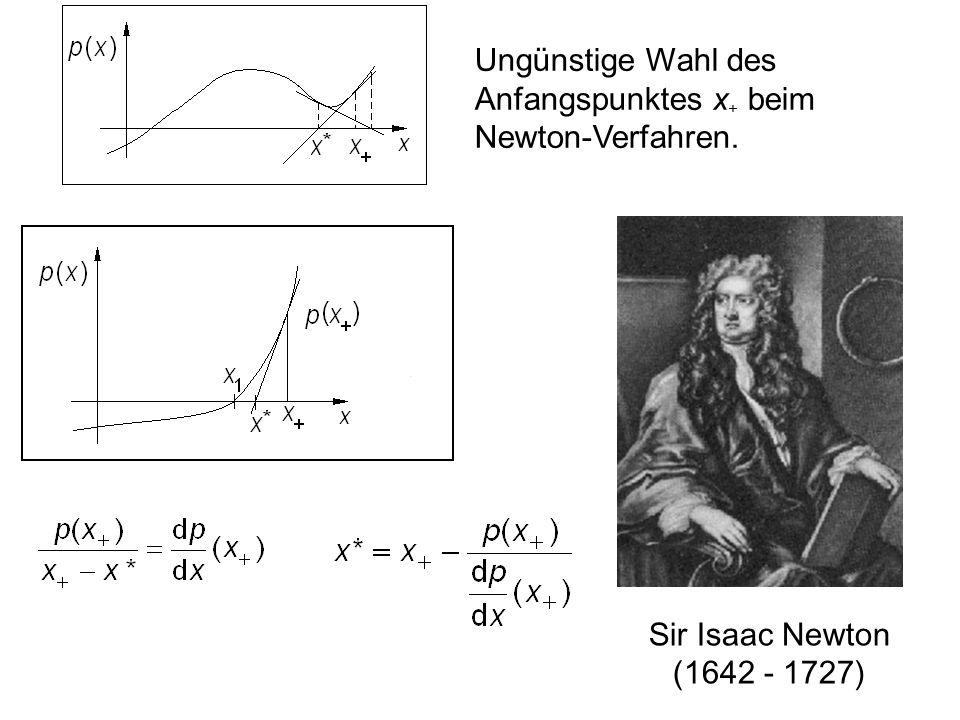 Die Regula falsi hat den Nachteil, dass unter Umständen einer der Punkte x +, x - weit von x 1 entfernt bleibt und der Fehler |x* - x 1 | daher nur se