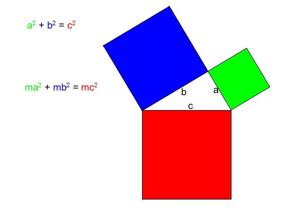 Satz des Pythagoras Sehet ! c 2 = 4 * ab/2 + (a - b) 2 = a 2 + b 2 Pythagoras (570 - 500)