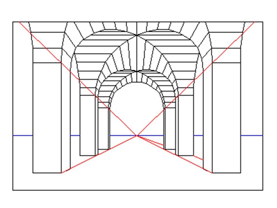 Girard Desargues (1593 - 1662) Alle Parallelen streben zu einem Punkt der Unendlichkeitslinie. Projektive Geometrie
