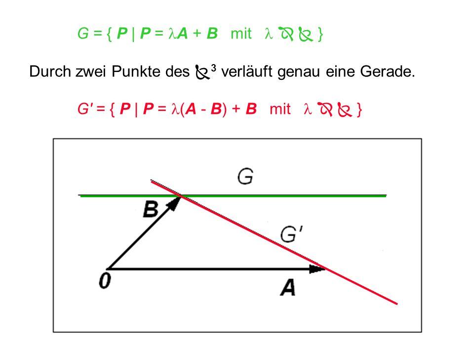 9.1 Geradengleichungen Jede Gerade besitzt zwei Richtungen. G(A 0 ) = { P 3 | P = A 0 mit } Anstelle eines Einheitsvektors A 0 kann man eben so gut je