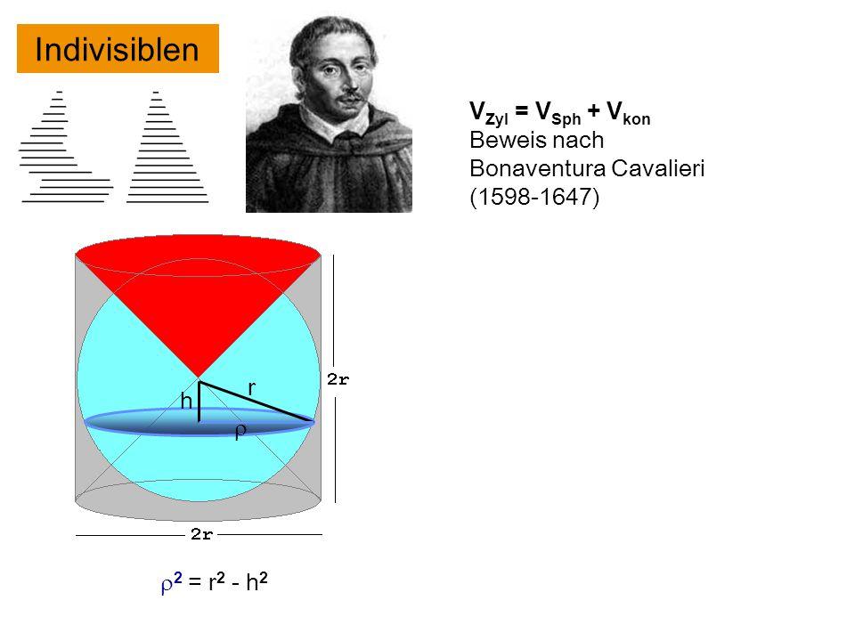 V Zyl = V Sph + V kon Beweis nach Bonaventura Cavalieri (1598-1647) h 2 = r 2 - h 2 r Indivisiblen