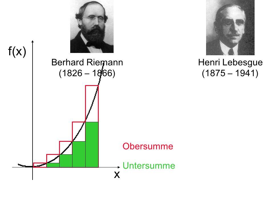 x f(x) Berhard Riemann (1826 – 1866) x f(x) Obersumme Untersumme Henri Lebesgue (1875 – 1941)