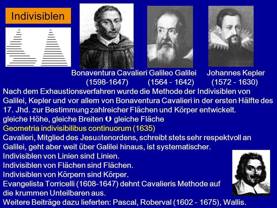 Indivisiblen Bonaventura Cavalieri Galileo Galilei Johannes Kepler (1598-1647) (1564 - 1642) (1572 - 1630) Nach dem Exhaustionsverfahren wurde die Met