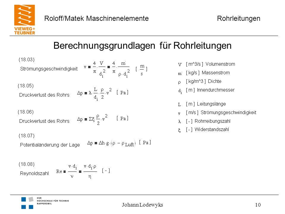 Rohrleitungen Roloff/Matek Maschinenelemente Johann Lodewyks10 Berechnungsgrundlagen für Rohrleitungen