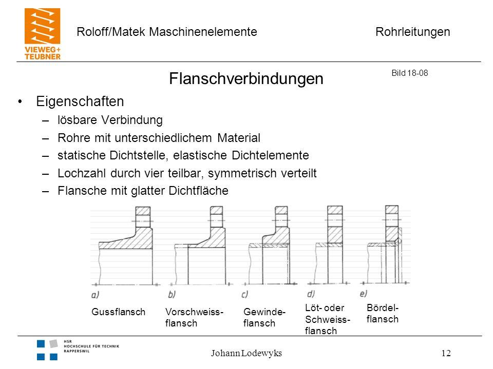 Rohrleitungen Roloff/Matek Maschinenelemente Johann Lodewyks12 Flanschverbindungen Eigenschaften –lösbare Verbindung –Rohre mit unterschiedlichem Mate