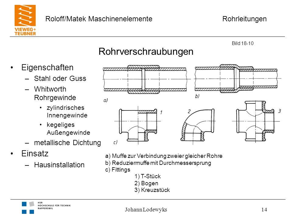 Rohrleitungen Roloff/Matek Maschinenelemente Johann Lodewyks14 Rohrverschraubungen Eigenschaften –Stahl oder Guss –Whitworth Rohrgewinde zylindrisches