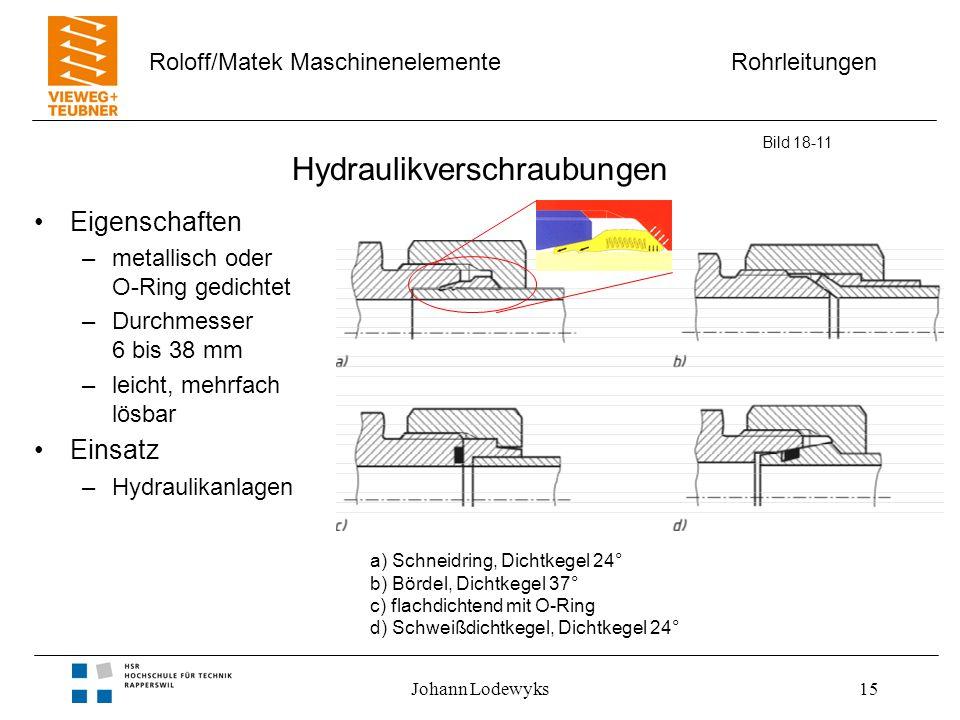 Rohrleitungen Roloff/Matek Maschinenelemente Johann Lodewyks15 Hydraulikverschraubungen Eigenschaften –metallisch oder O-Ring gedichtet –Durchmesser 6
