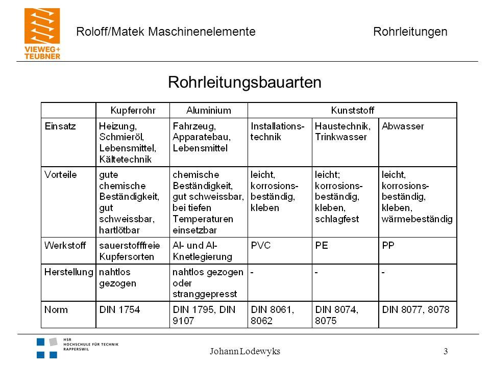 Rohrleitungen Roloff/Matek Maschinenelemente Johann Lodewyks3 Rohrleitungsbauarten