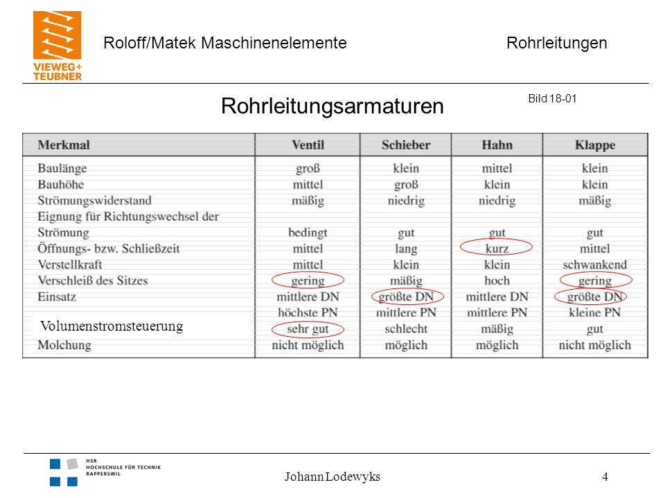 Rohrleitungen Roloff/Matek Maschinenelemente Johann Lodewyks4 Rohrleitungsarmaturen Bild 18-01 Volumenstromsteuerung