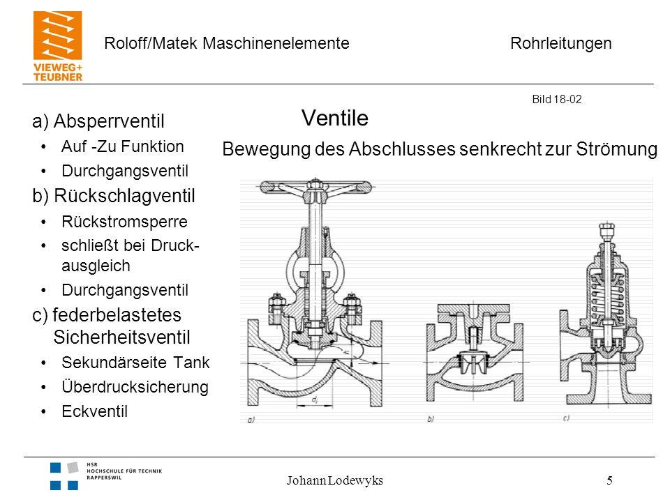 Rohrleitungen Roloff/Matek Maschinenelemente Johann Lodewyks5 Ventile a) Absperrventil Auf -Zu Funktion Durchgangsventil b) Rückschlagventil Rückstrom