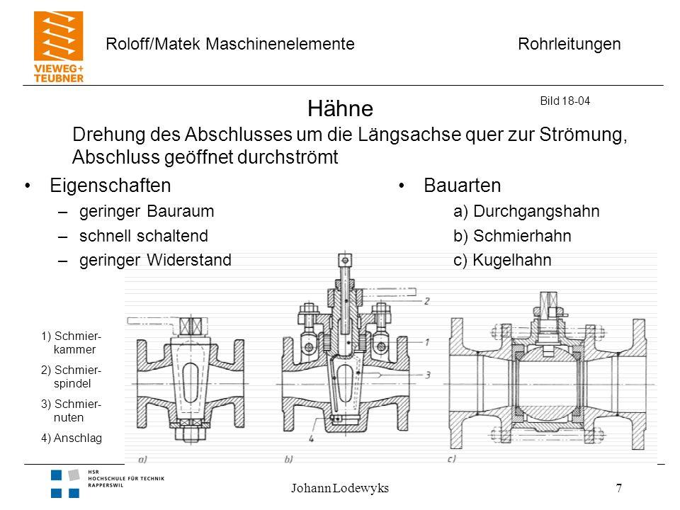 Rohrleitungen Roloff/Matek Maschinenelemente Johann Lodewyks7 Hähne Eigenschaften –geringer Bauraum –schnell schaltend –geringer Widerstand Bild 18-04