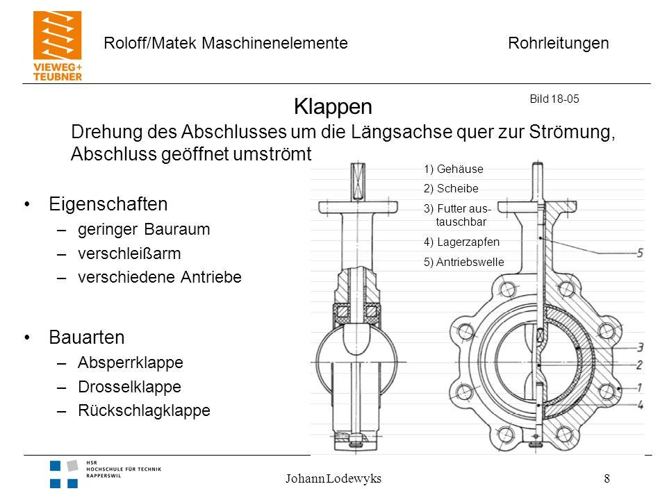Rohrleitungen Roloff/Matek Maschinenelemente Johann Lodewyks8 Klappen Bauarten –Absperrklappe –Drosselklappe –Rückschlagklappe Bild 18-05 Drehung des