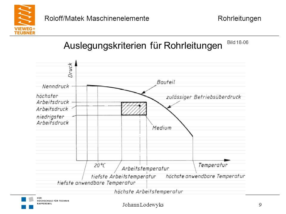 Rohrleitungen Roloff/Matek Maschinenelemente Johann Lodewyks9 Auslegungskriterien für Rohrleitungen Bild 18-06