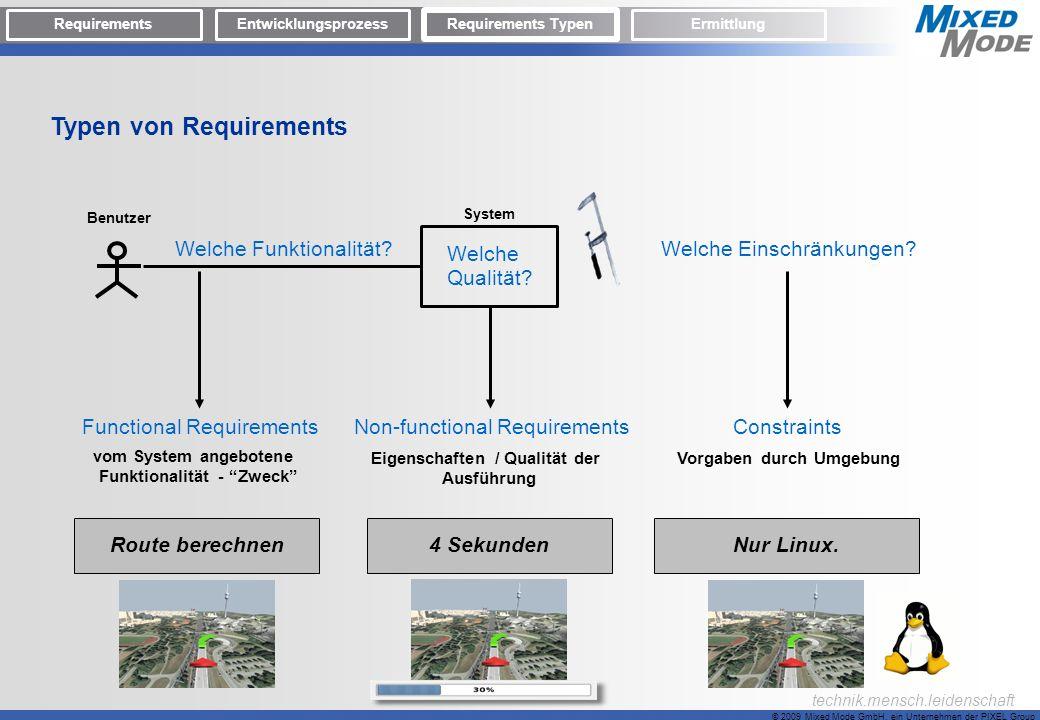 © 2009 Mixed Mode GmbH, ein Unternehmen der PIXEL Group technik.mensch.leidenschaft Typen von Requirements Benutzer System Non-functional Requirements