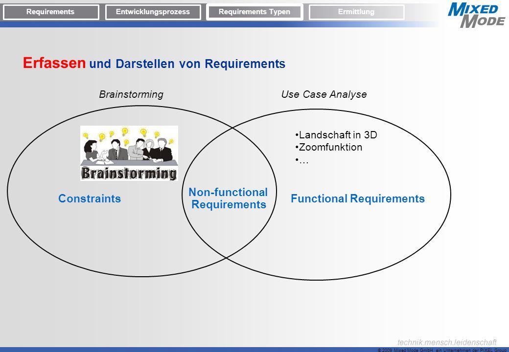 © 2009 Mixed Mode GmbH, ein Unternehmen der PIXEL Group technik.mensch.leidenschaft Erfassen und Darstellen von Requirements Constraints Functional Re