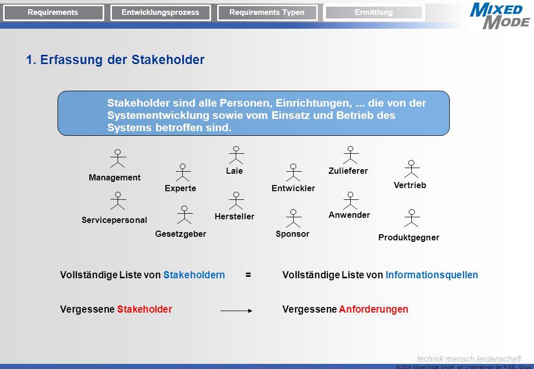 © 2009 Mixed Mode GmbH, ein Unternehmen der PIXEL Group technik.mensch.leidenschaft Vergessene StakeholderVergessene Anforderungen 1. Erfassung der St