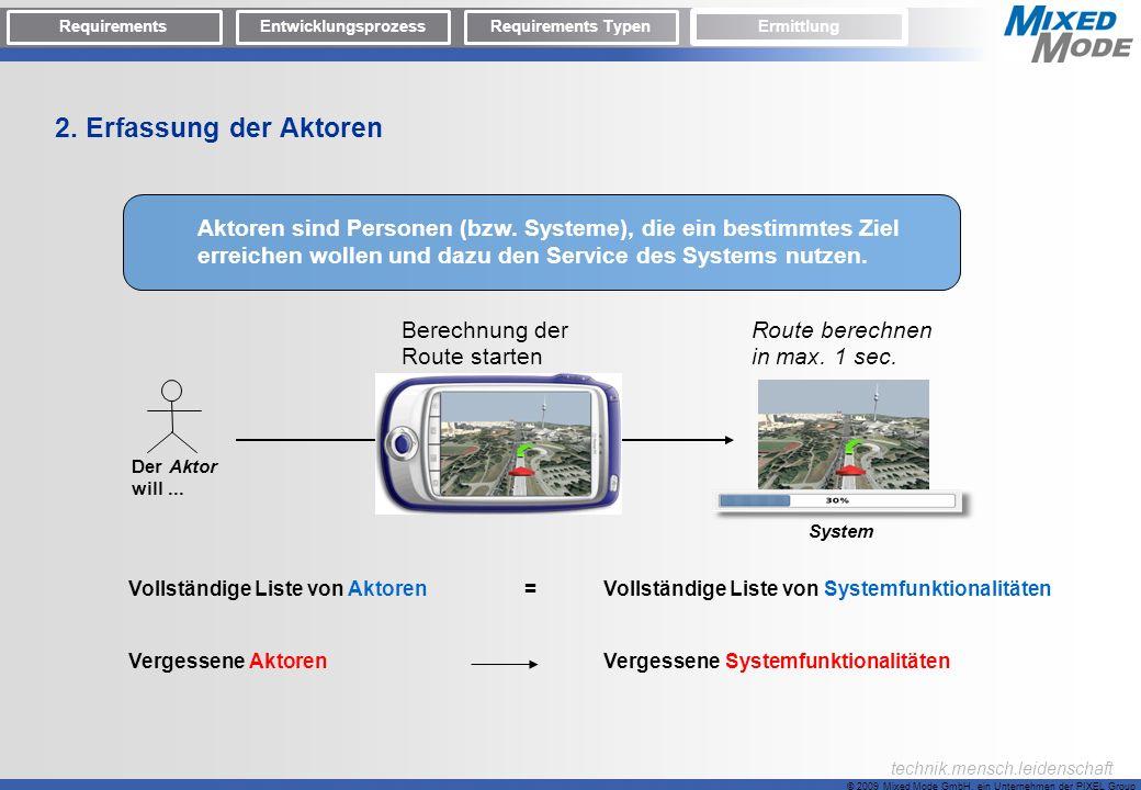 © 2009 Mixed Mode GmbH, ein Unternehmen der PIXEL Group technik.mensch.leidenschaft Vergessene AktorenVergessene Systemfunktionalitäten Der Aktor will